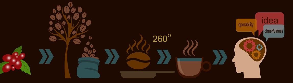 greift kaffee die zähne an