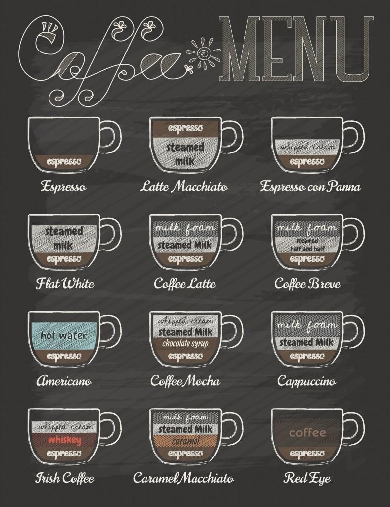 Zubereitungsarten Kaffee